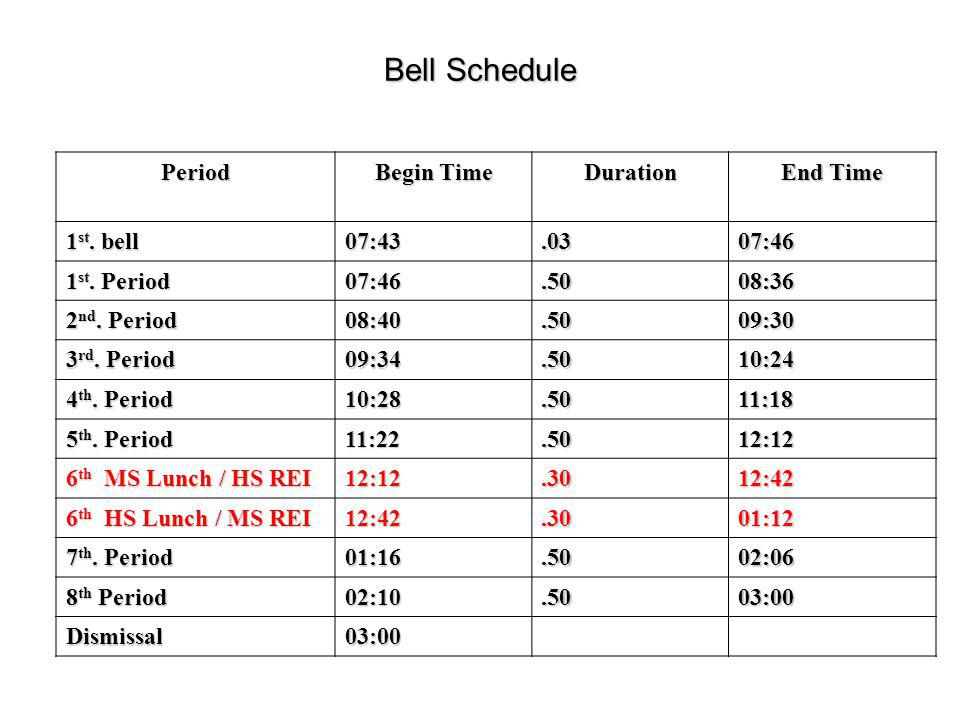 Period Begin Time Duration End Time 1 st. bell 07:43.0307:46 1 st.