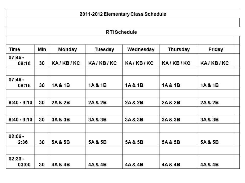 2011-2012 Elementary Class Schedule RTI Schedule RTI Schedule TimeMinMondayTuesdayWednesdayThursdayFriday 07:46 - 08:16 30 KA / KB / KC 07:46 - 08:16 30 1A & 1B 8:40 - 9:10 30 2A & 2B 8:40 - 9:10 30 3A & 3B 02:06 - 2:36 30 5A & 5B 02:30 - 03:00 30 4A & 4B