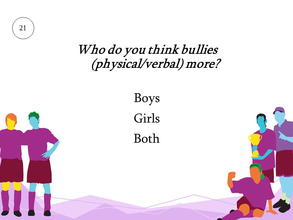 21 Who do you think bullies (physical/verbal) more? Boys Girls Both