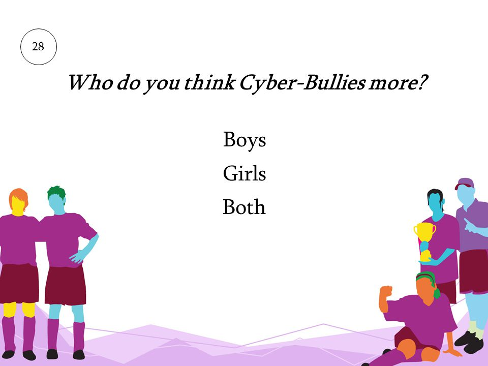 28 Who do you think Cyber-Bullies more? Boys Girls Both