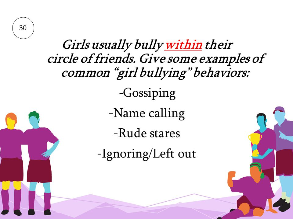 30 Girls usually bully within their circle of friends. Give some examples of common girl bullying behaviors: -Gossiping -Name calling -Rude stares -Ig