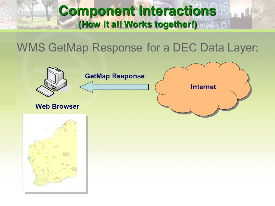 Component Interactions (How it all Works together!) WMS GetMap Response for a DEC Data Layer : Web Browser Internet GetMap Response