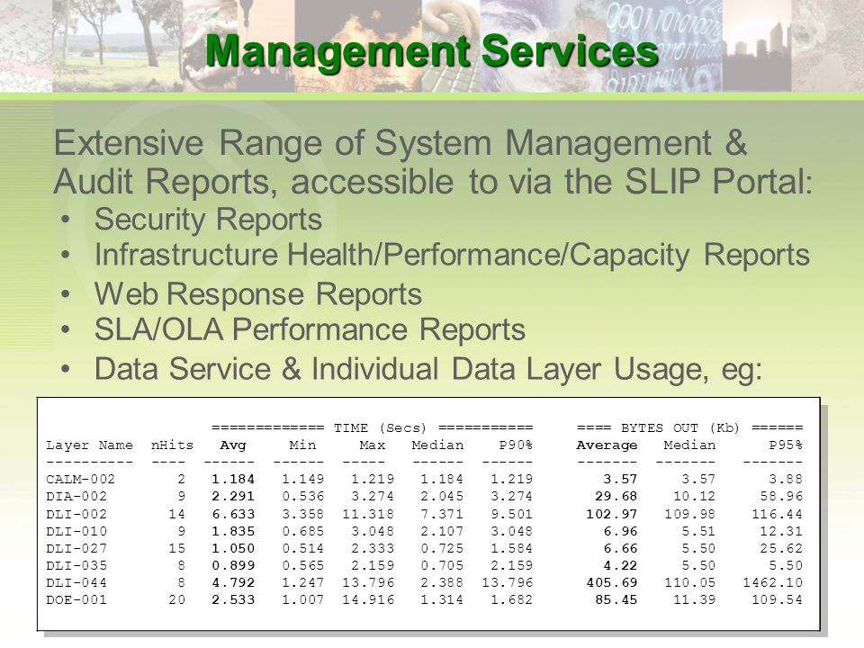 Security Reports Data Service & Individual Data Layer Usage, eg: Infrastructure Health/Performance/Capacity Reports Web Response Reports SLA/OLA Performance Reports ============= TIME (Secs) =========== ==== BYTES OUT (Kb) ====== Layer Name nHits Avg Min Max Median P90% Average Median P95% ---------- ---- ------ ------ ----- ------ ------ ------- ------- ------- CALM-002 2 1.184 1.149 1.219 1.184 1.219 3.57 3.57 3.88 DIA-002 9 2.291 0.536 3.274 2.045 3.274 29.68 10.12 58.96 DLI-002 14 6.633 3.358 11.318 7.371 9.501 102.97 109.98 116.44 DLI-010 9 1.835 0.685 3.048 2.107 3.048 6.96 5.51 12.31 DLI-027 15 1.050 0.514 2.333 0.725 1.584 6.66 5.50 25.62 DLI-035 8 0.899 0.565 2.159 0.705 2.159 4.22 5.50 5.50 DLI-044 8 4.792 1.247 13.796 2.388 13.796 405.69 110.05 1462.10 DOE-001 20 2.533 1.007 14.916 1.314 1.682 85.45 11.39 109.54 Extensive Range of System Management & Audit Reports, accessible to via the SLIP Portal : Management Services