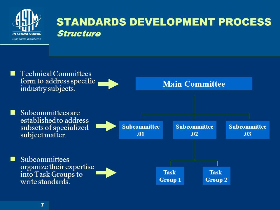 7 Technical Committees form to address specific industry subjects. Subcommittees are established to address subsets of specialized subject matter. Sub