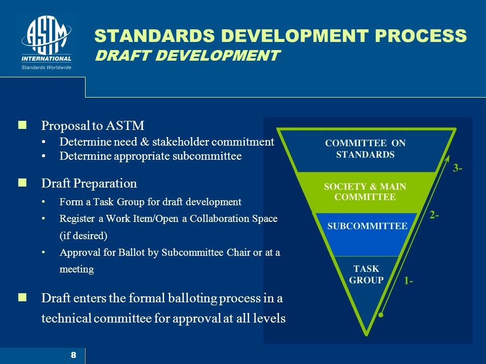 8 STANDARDS DEVELOPMENT PROCESS DRAFT DEVELOPMENT Proposal to ASTM Determine need & stakeholder commitment Determine appropriate subcommittee Draft Pr