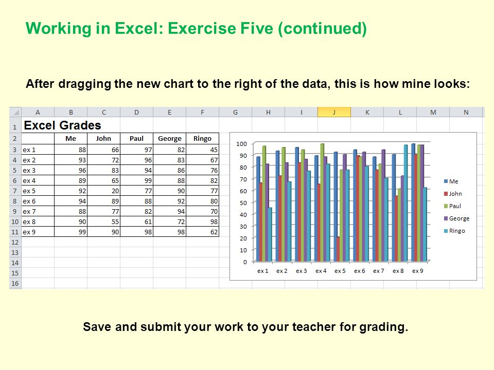 Working in Excel: Exercise Five (continued) After dragging the new chart to the right of the data, this is how mine looks: Save and submit your work to your teacher for grading.