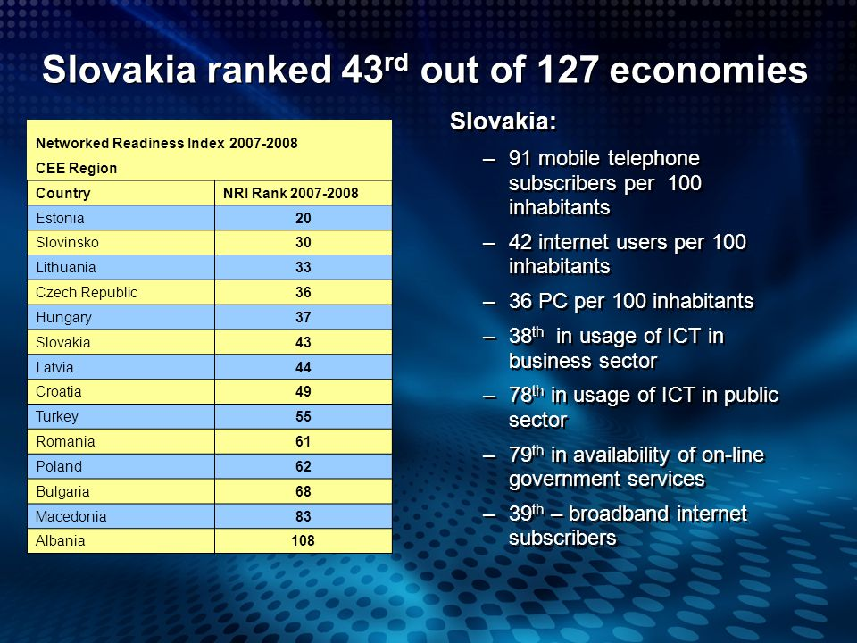 Slovakia ranked 43 rd out of 127 economies Slovakia: –91 mobile telephone subscribers per 100 inhabitants –42 internet users per 100 inhabitants –36 P