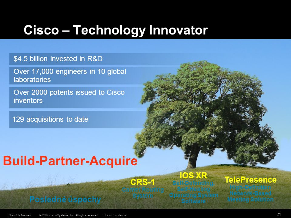 © 2007 Cisco Systems, Inc. All rights reserved.Cisco ConfidentialCiscoEI-Overview 21 Cisco – Technology Innovator $4.5 billion invested in R&D Over 17