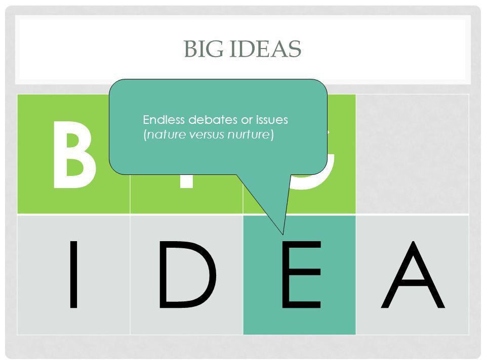 BIG IDEAS BIG IDEA Endless debates or issues (nature versus nurture)