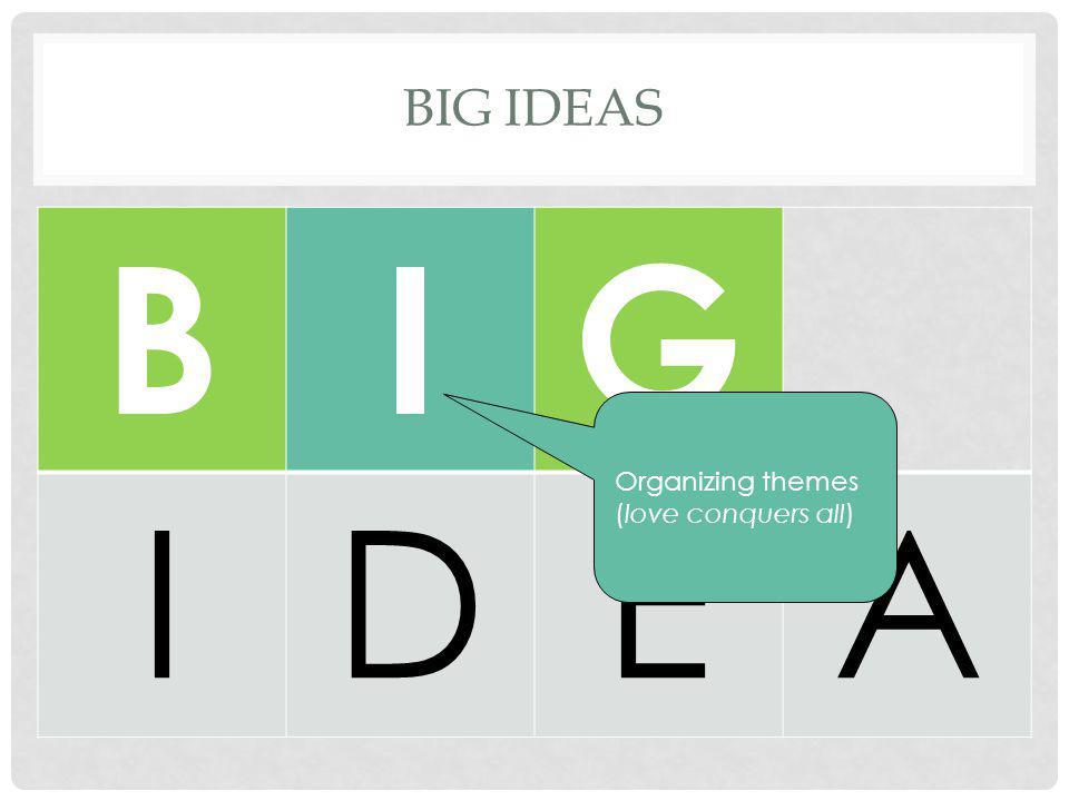 BIG IDEAS BIG IDEA Organizing themes (love conquers all)