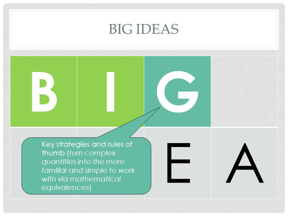BIG IDEAS BIG IDEA Key strategies and rules of thumb (turn complex quantities into the more familiar and simple to work with via mathematical equivale