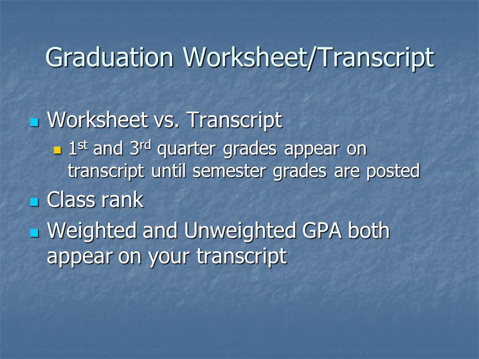 Graduation Worksheet/Transcript Worksheet vs. Transcript Worksheet vs.