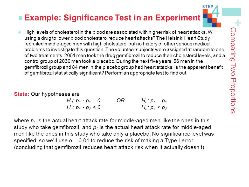 + Example: Significance Test in an Experiment High levels of cholesterol in the blood are associated with higher risk of heart attacks. Willusing a dr