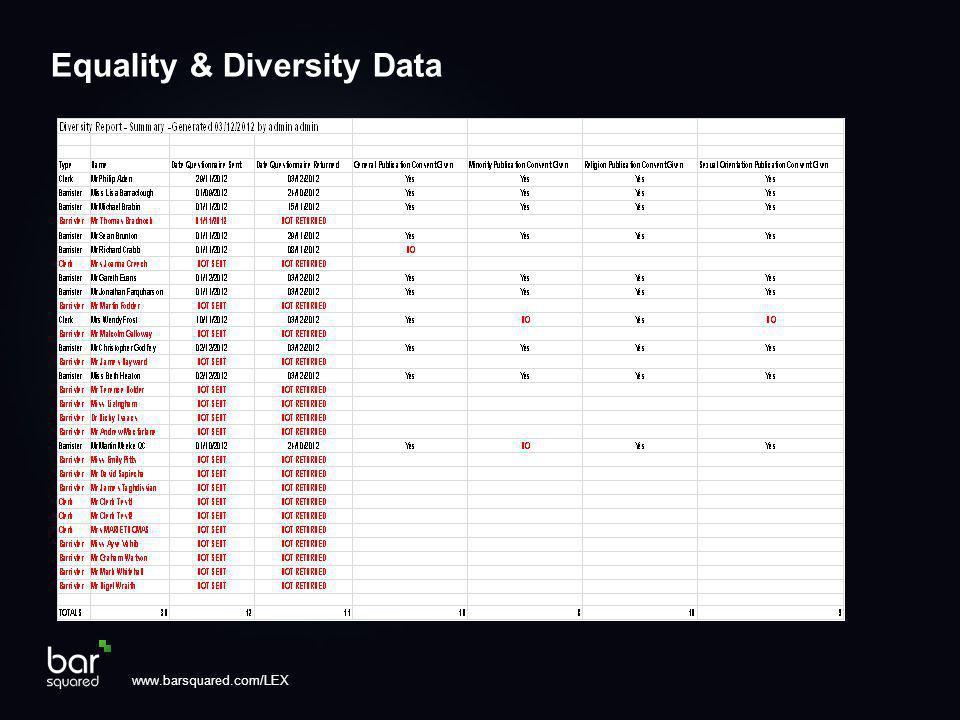 www.barsquared.com/LEX Equality & Diversity Data