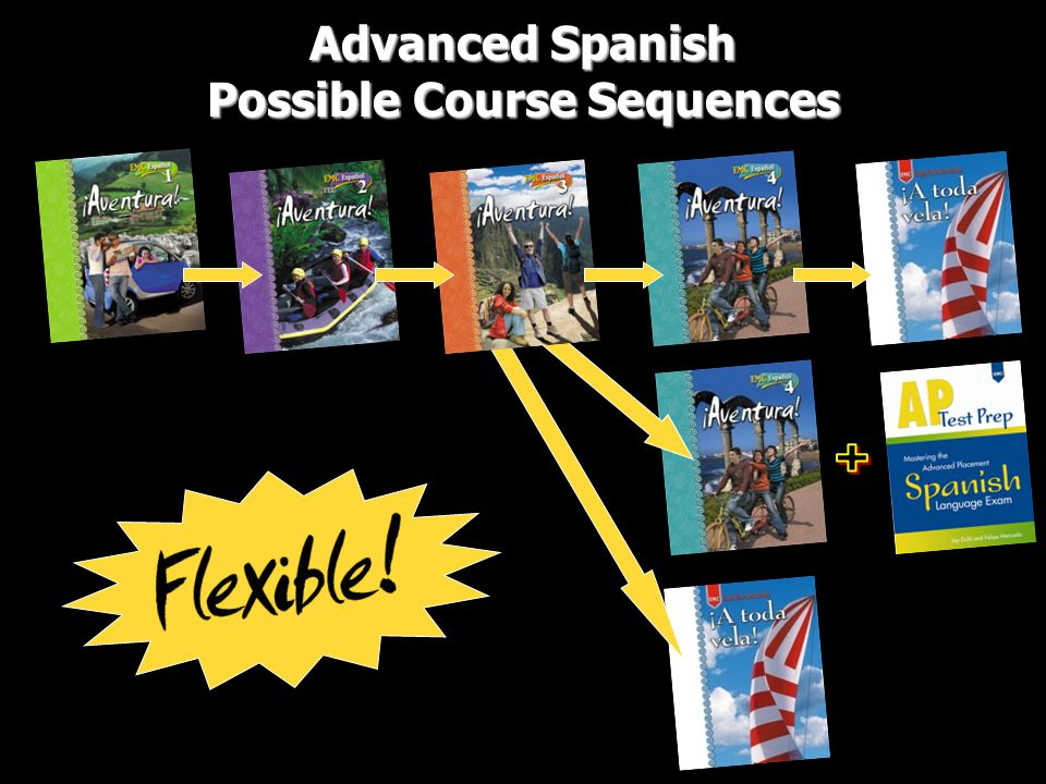 Advanced Spanish Possible Course Sequences