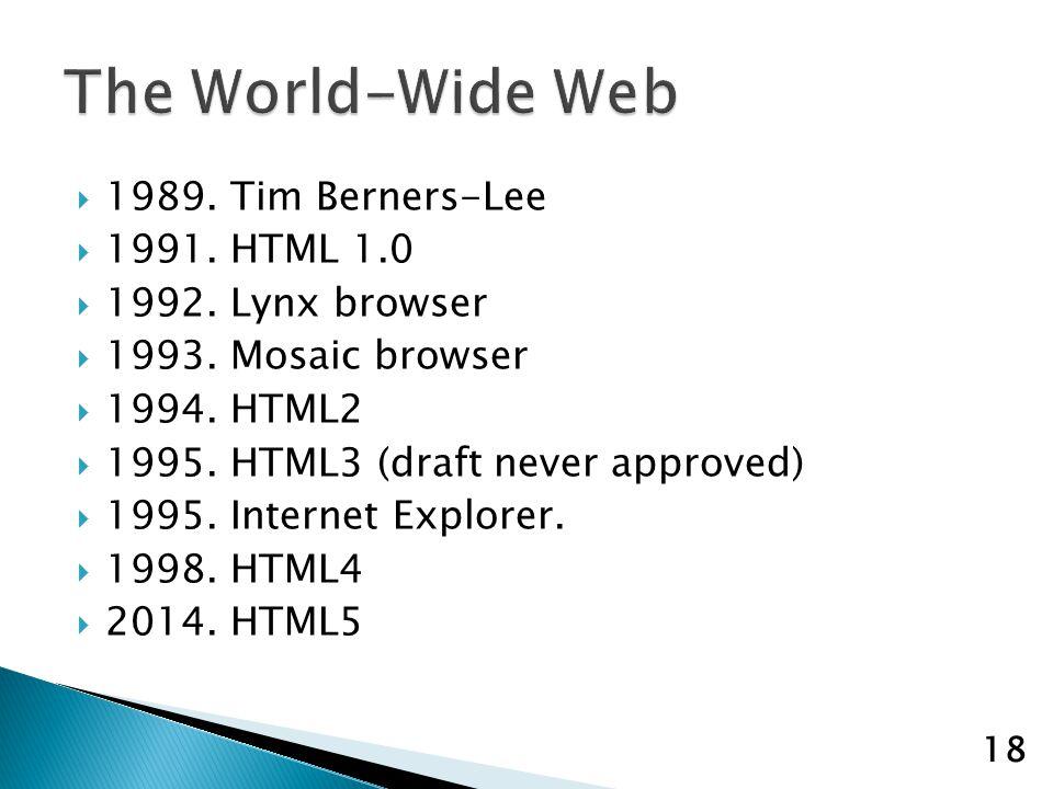 1989.Tim Berners-Lee 1991. HTML 1.0 1992. Lynx browser 1993.