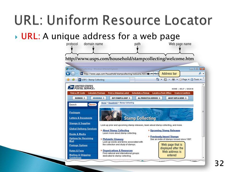 URL: A unique address for a web page 32