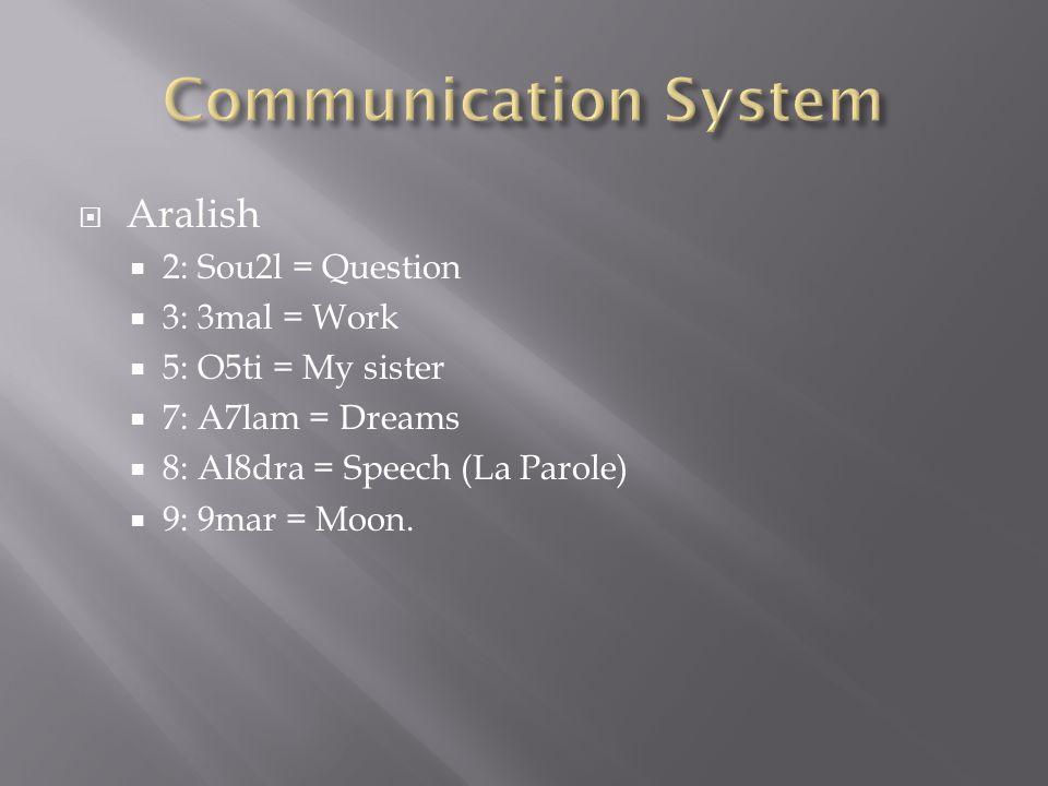 Aralish 2: Sou2l = Question 3: 3mal = Work 5: O5ti = My sister 7: A7lam = Dreams 8: Al8dra = Speech (La Parole) 9: 9mar = Moon.