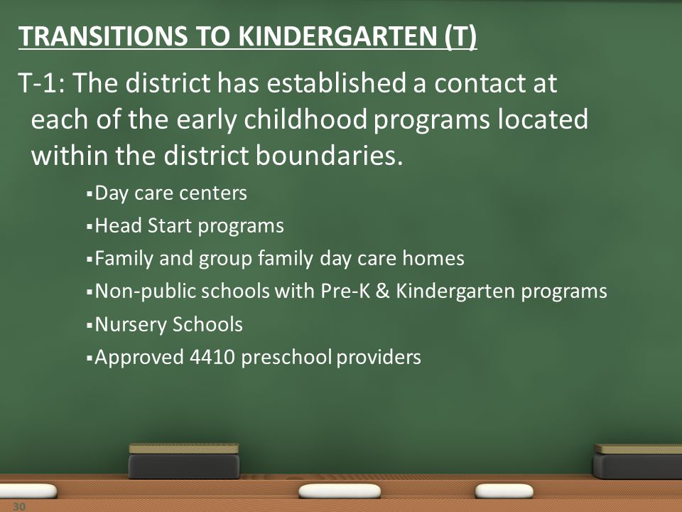 30 TRANSITIONS TO KINDERGARTEN (T) T-1: The district has established a contact at each of the early childhood programs located within the district bou