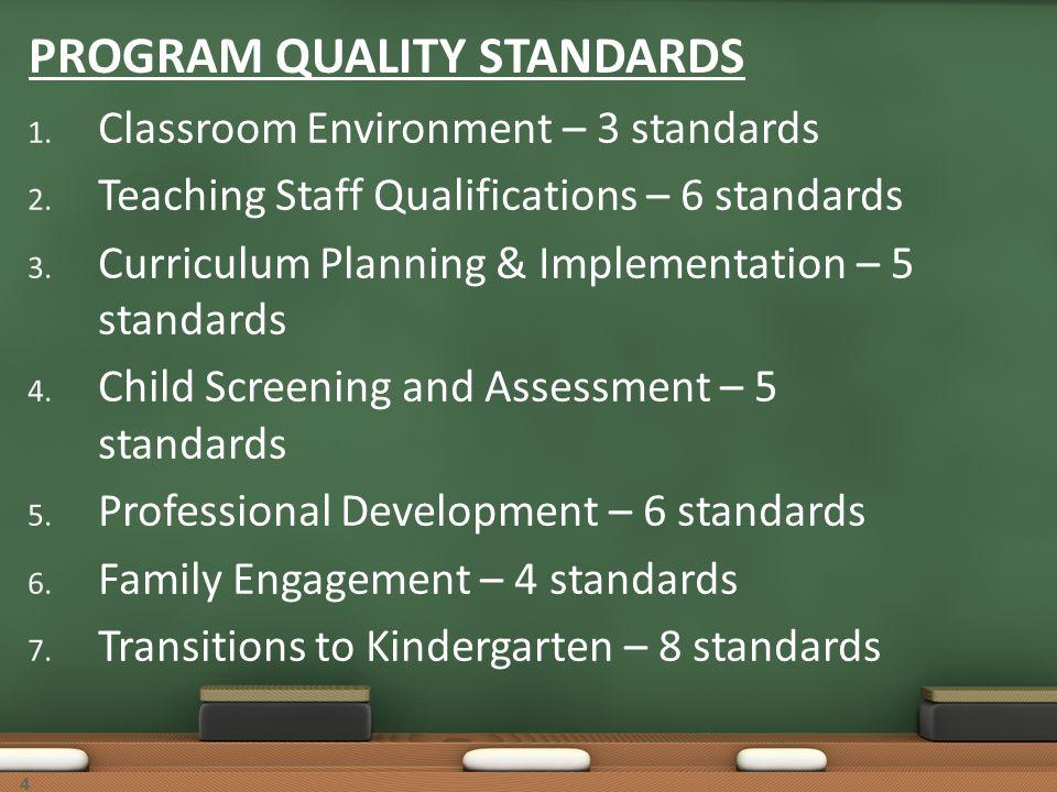 44 PROGRAM QUALITY STANDARDS 1. Classroom Environment – 3 standards 2. Teaching Staff Qualifications – 6 standards 3. Curriculum Planning & Implementa