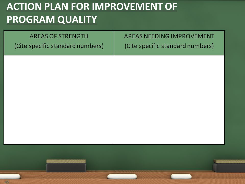 45 ACTION PLAN FOR IMPROVEMENT OF PROGRAM QUALITY AREAS OF STRENGTH (Cite specific standard numbers) AREAS NEEDING IMPROVEMENT (Cite specific standard