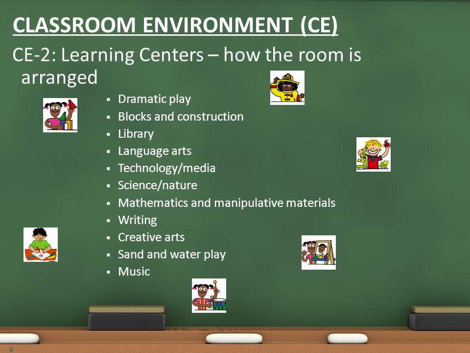 66 CLASSROOM ENVIRONMENT (CE) CE-2: Learning Centers – how the room is arranged Dramatic play Blocks and construction Library Language arts Technology