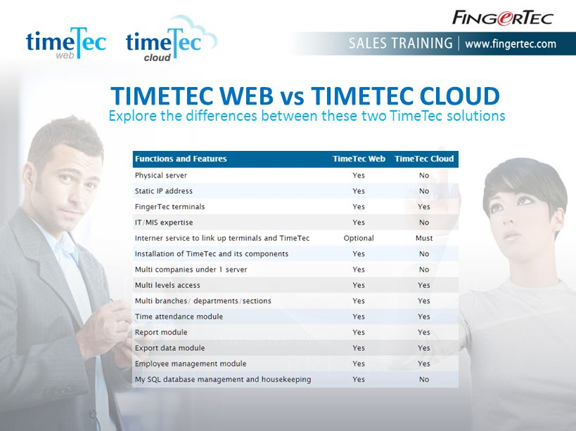 TIMETEC WEB vs TIMETEC CLOUD Explore the differences between these two TimeTec solutions