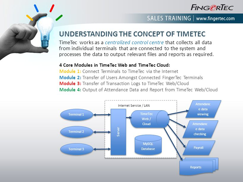 UNDERSTANDING THE CONCEPT OF TIMETEC TimeTec works as a centralized control centre that collects all data from individual terminals that are connected