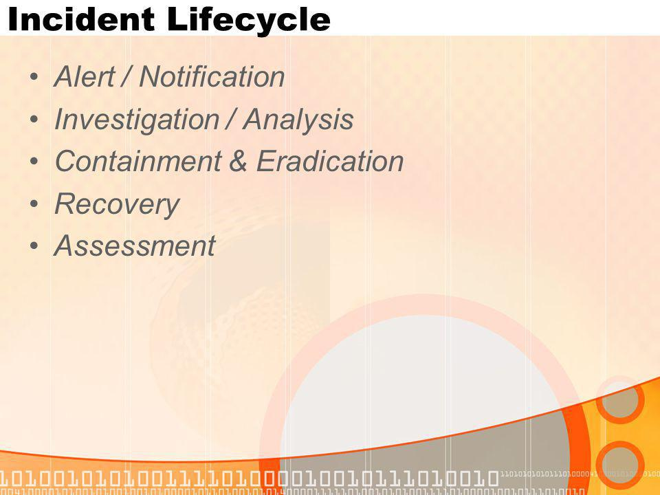 Incident Lifecycle Alert / Notification Investigation / Analysis Containment & Eradication Recovery Assessment