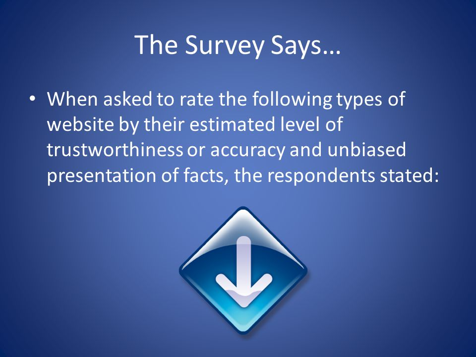 The Survey Says… When asked to rate the following types of website by their estimated level of trustworthiness or accuracy and unbiased presentation o