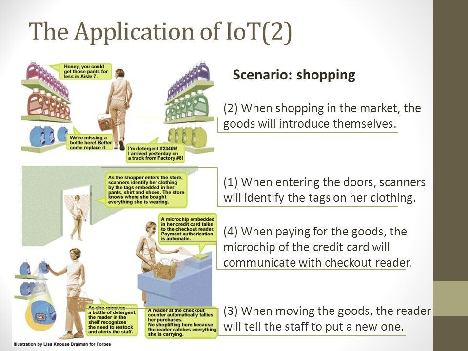 The Application of IoT(2) Scenario: shopping (2) When shopping in the market, the goods will introduce themselves. (1) When entering the doors, scanne