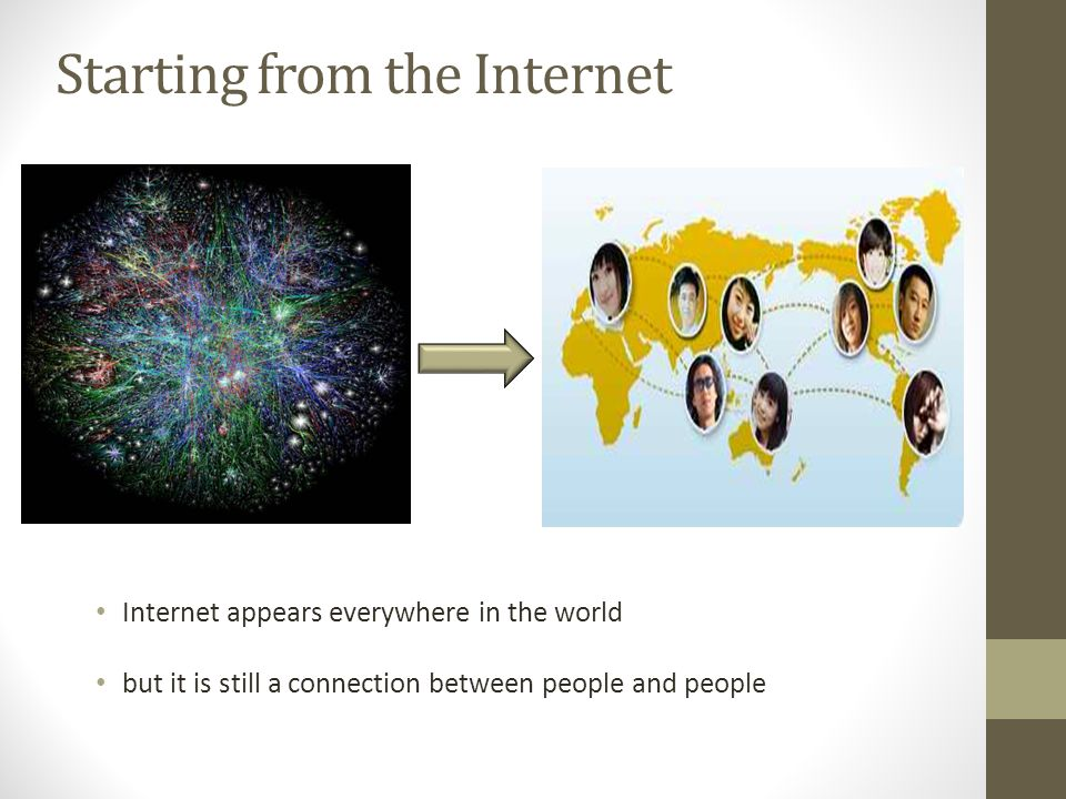 Starting from the Internet Internet appears everywhere in the world but it is still a connection between people and people