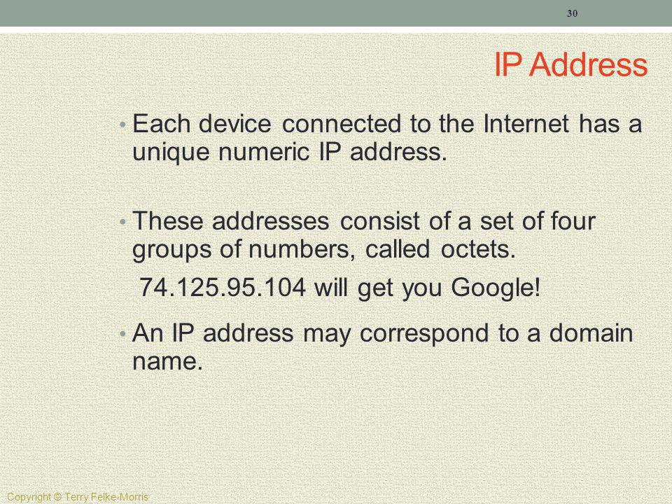 IP Address Each device connected to the Internet has a unique numeric IP address. These addresses consist of a set of four groups of numbers, called o