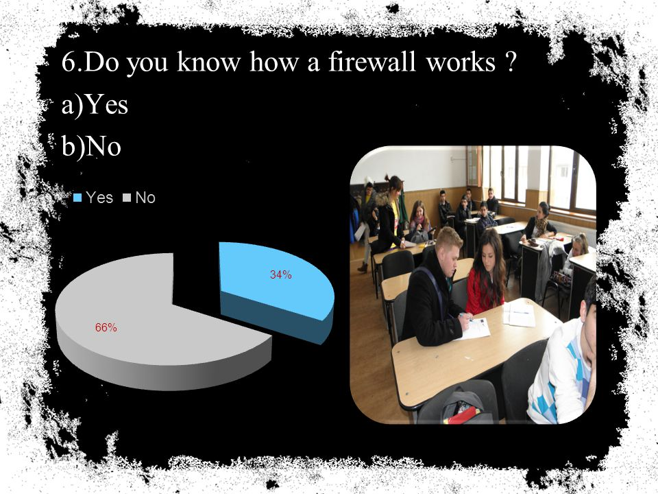 6.Do you know how a firewall works ? a)Yes b)No