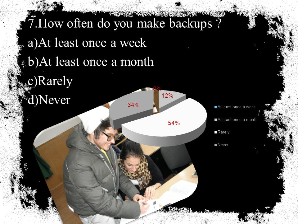 7.How often do you make backups ? a)At least once a week b)At least once a month c)Rarely d)Never