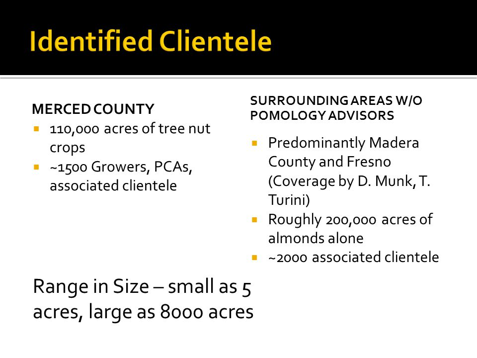 MERCED COUNTY 110,000 acres of tree nut crops ~1500 Growers, PCAs, associated clientele SURROUNDING AREAS W/O POMOLOGY ADVISORS Predominantly Madera County and Fresno (Coverage by D.