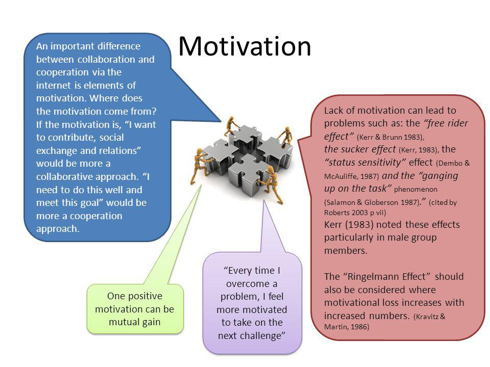 Motivation One positive motivation can be mutual gain Lack of motivation can lead to problems such as: the free rider effect (Kerr & Brunn 1983), the sucker effect (Kerr, 1983), the status sensitivity effect (Dembo & McAuliffe, 1987) and the ganging up on the task phenomenon (Salamon & Globerson 1987).