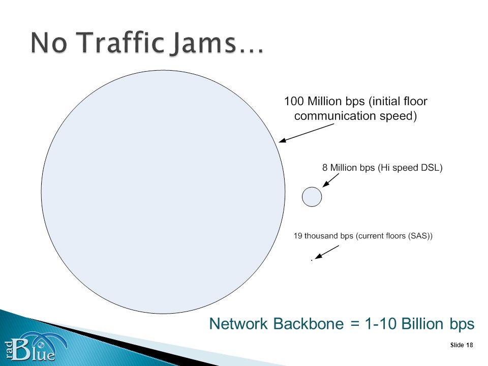 Slide 18 Network Backbone = 1-10 Billion bps