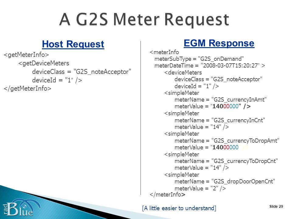 Slide 29 EGM Response <meterInfo meterSubType = G2S_onDemand meterDateTime = 2008-03-07T15:20:27 > <deviceMeters deviceClass = G2S_noteAcceptor deviceId = 1 /> <simpleMeter meterName = G2S_currencyInAmt meterValue = 14000000 /> <simpleMeter meterName = G2S_currencyInCnt meterValue = 14 /> <simpleMeter meterName = G2S_currencyToDropAmt meterValue = 14000000 /> <simpleMeter meterName = G2S_currencyToDropCnt meterValue = 14 /> <simpleMeter meterName = G2S_dropDoorOpenCnt meterValue = 2 /> Host Request <getDeviceMeters deviceClass = G2S_noteAcceptor deviceId = 1 /> [A little easier to understand]