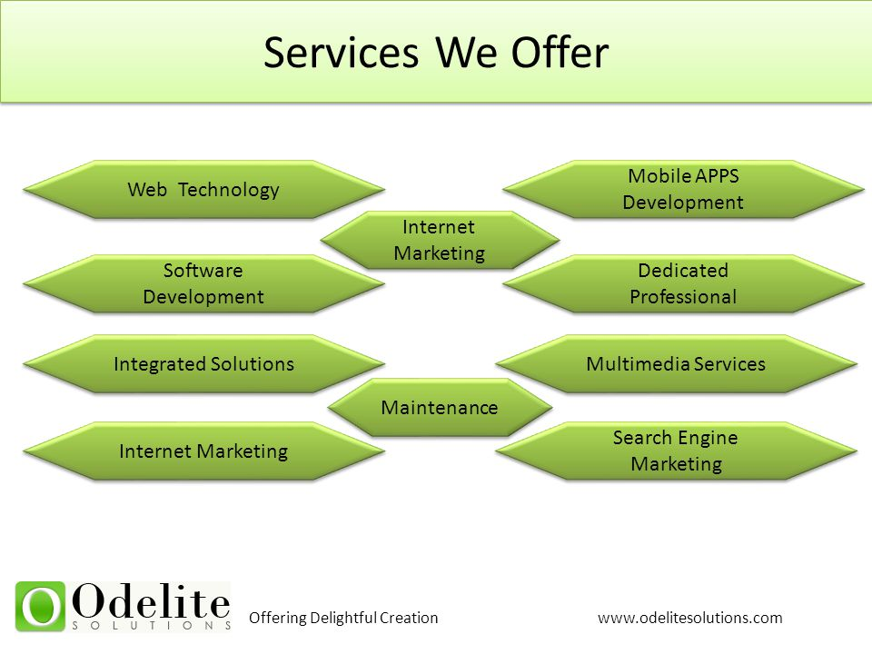 Offering Delightful Creation www.odelitesolutions.com Services We Offer Web Technology Software Development Integrated Solutions Internet Marketing Mo