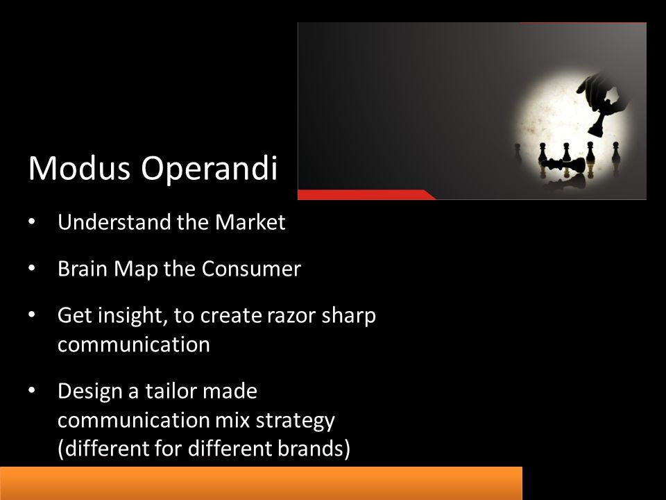 Modus Operandi Understand the Market Brain Map the Consumer Get insight, to create razor sharp communication Design a tailor made communication mix st