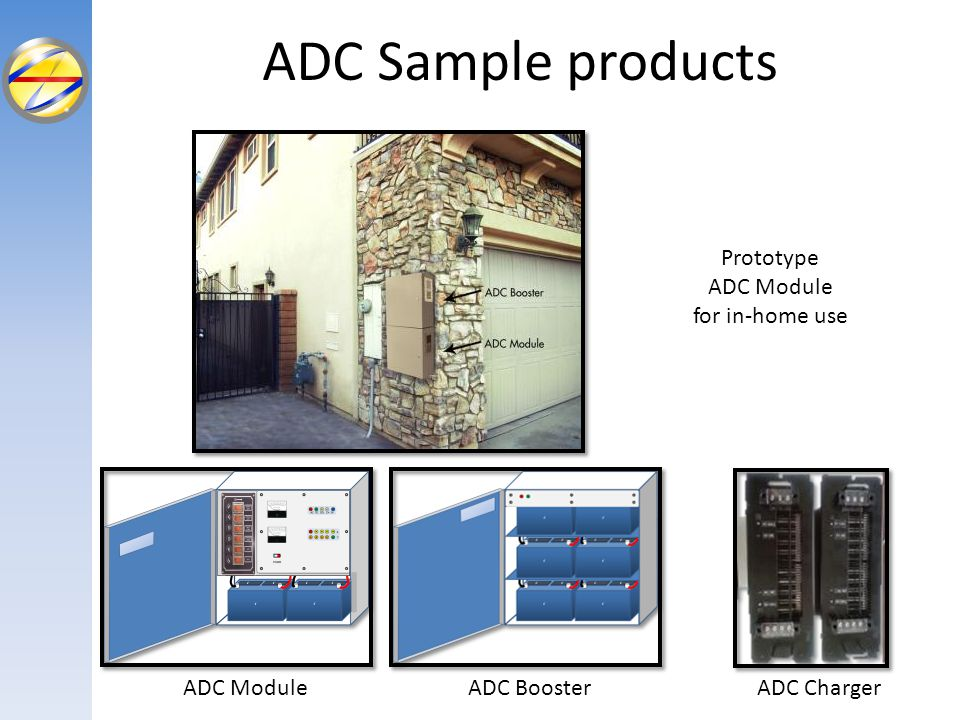 ADC Sample products ADC ModuleADC BoosterADC Charger Prototype ADC Module for in-home use
