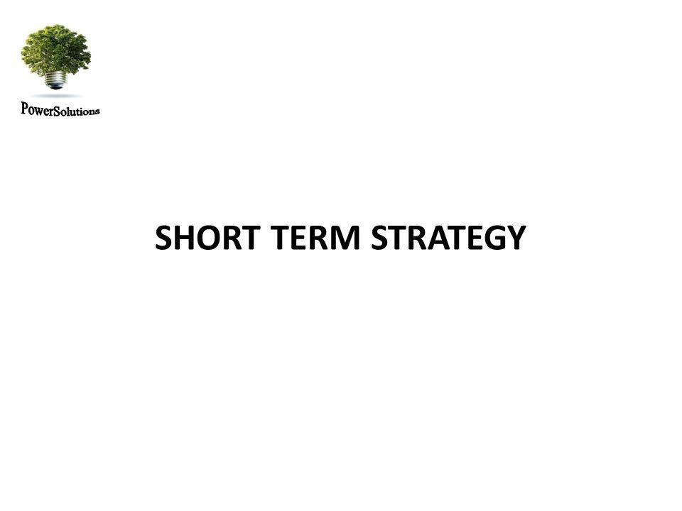 SHORT TERM STRATEGY