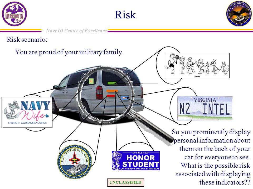 UNCLASSIFIED Navy IO Center of Excellence Risk Risk scenario: You are proud of your military family. So you prominently display personal information a