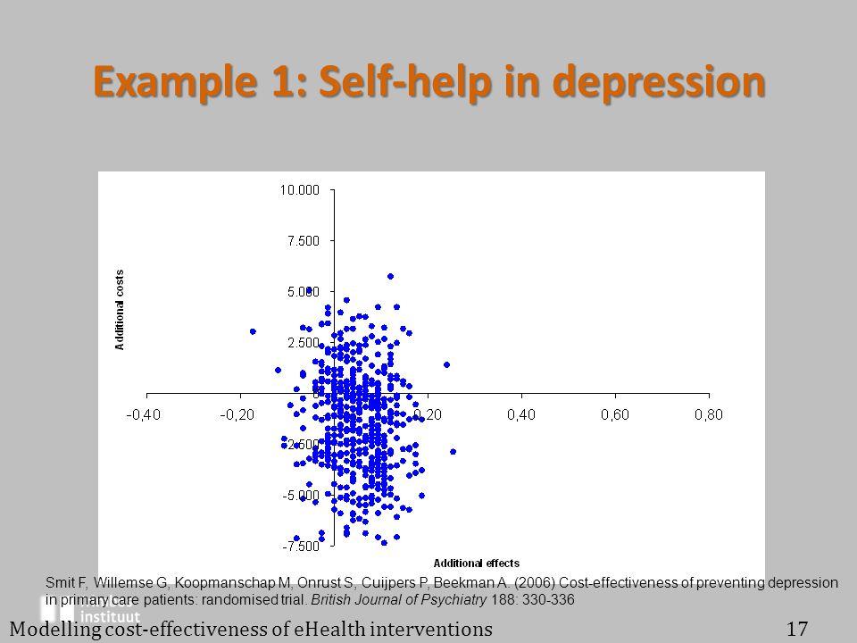 Example 1: Self-help in depression Modelling cost-effectiveness of eHealth interventions17 Smit F, Willemse G, Koopmanschap M, Onrust S, Cuijpers P, Beekman A.