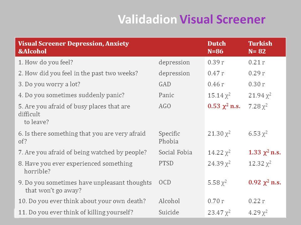Visual Screener Depression, Anxiety &Alcohol Dutch N=86 Turkish N= 82 1.