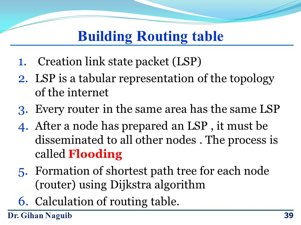 Dr. Gihan Naguib 39 Building Routing table 1. Creation link state packet (LSP) 2. LSP is a tabular representation of the topology of the internet 3. E