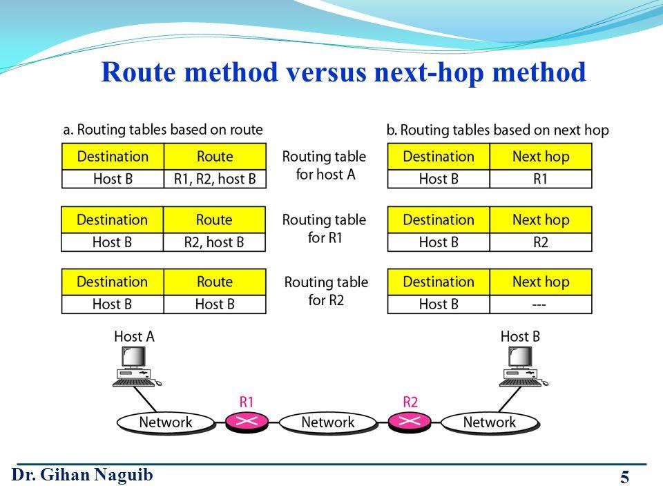 Dr. Gihan Naguib 5 Route method versus next-hop method