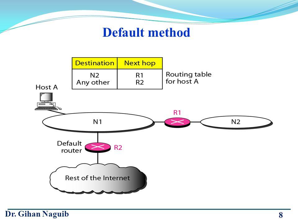 Dr. Gihan Naguib 8 Default method