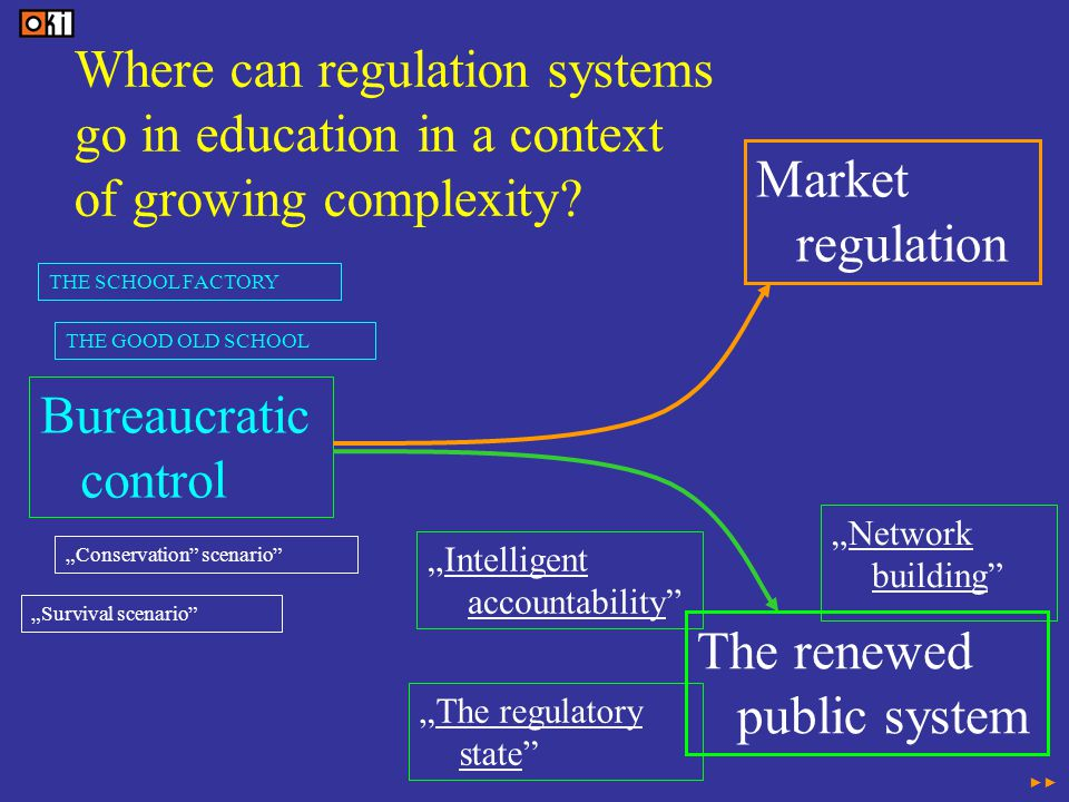 Where can regulation systems go in education in a context of growing complexity.